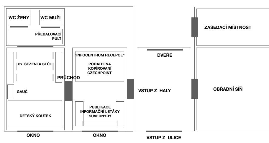 Informační centrum  NÁVRH NA REALIZACI A PROVOZ